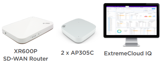 Cloud Managed SD-WAN Router with Two 802.11ax Access Point